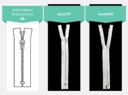 NR-Form nicht teilbarer Reißverschluss