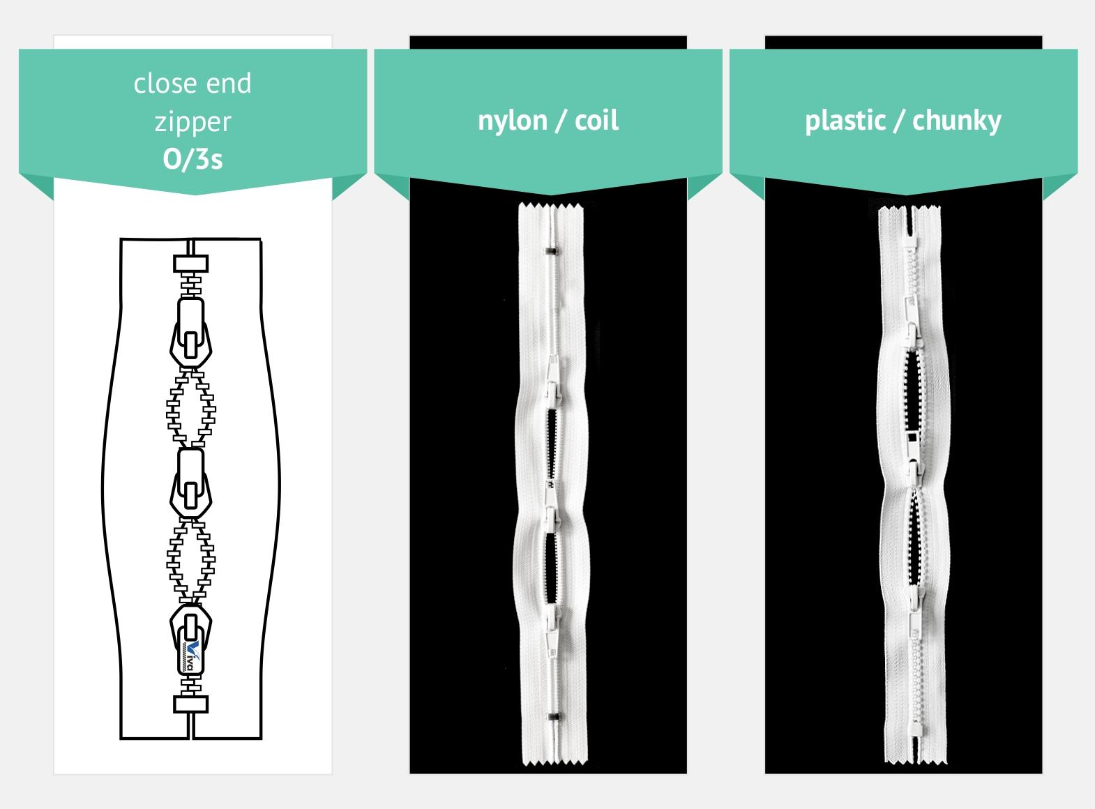 Zipper types close end O/3s