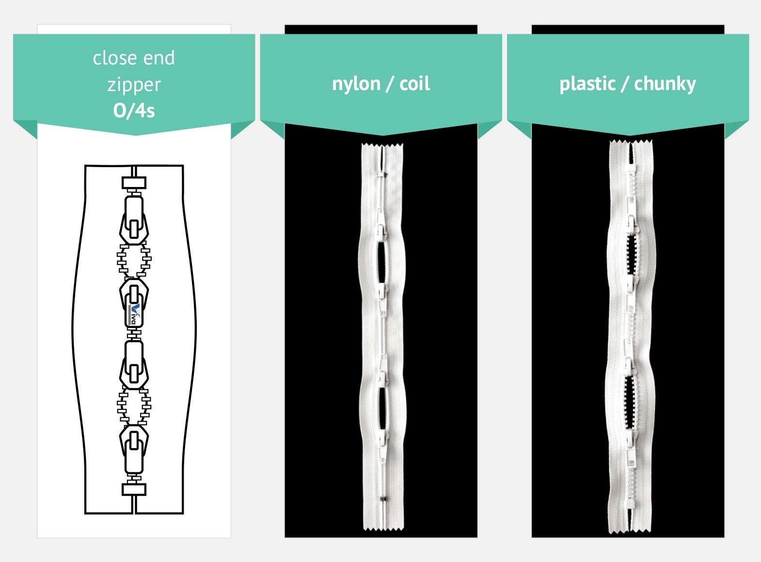 Zipper types close end O/4s
